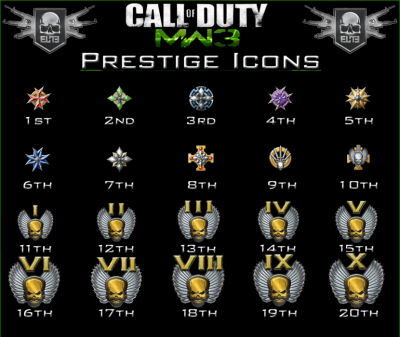 Embleme-prestige-call-of-duty-mw3